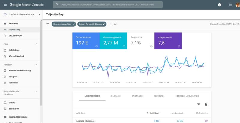 Search console teljesítmény jelentés